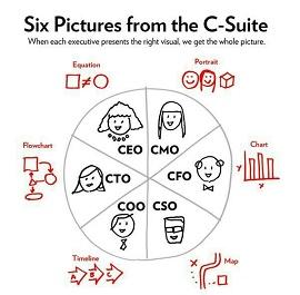 Ilustração do C-Suite