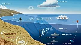 Imagem mostra representação da Deep Web