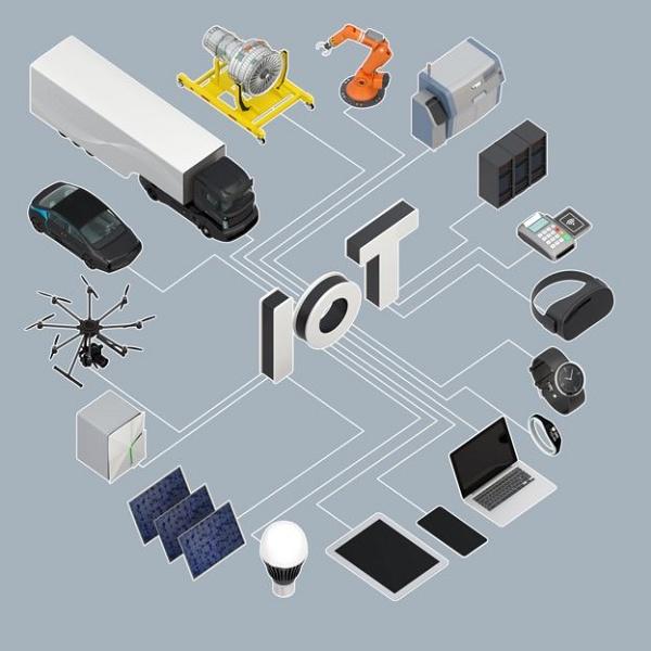 Um esquema da internet das coisas (IoT, em inglês)