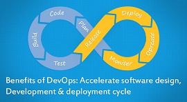 Ilustração mostra que DevOps pode ser um processo infinito