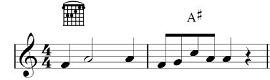Ilustração de uma cifra de música