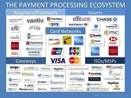 Ecossistema de processamento de pagamentos