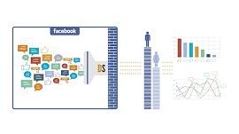 Infográfico do novo serviço de informações do Facebook: topic data