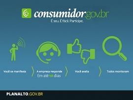 imagens do site consumidor.gov