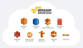 Chart com serviços da Amazon