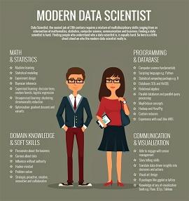 Características de um Data Scientist